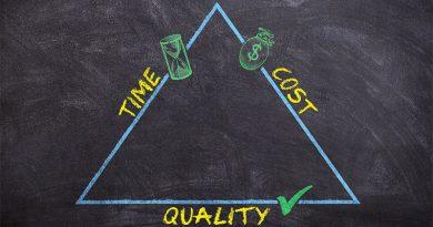 4 начина за оценка на инвестицията
